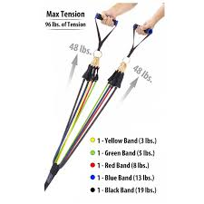 A Real Bodylastics Resistance Bands Review