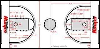 basketball court sizes regulation