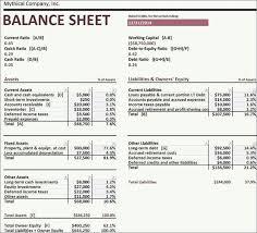 basic balance sheet