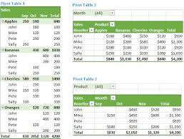 Excel Pivot Table Tutorial How To Make And Use Pivottables