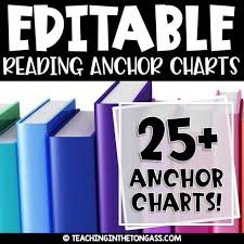 What Is Anchor Chart Reading Anchor Charts Bundle