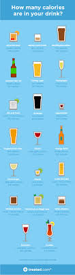 Cocktails Calories Chart Count Your Alcohol Calories With Our New Years Drinks Chart