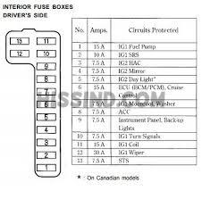 1998 honda accord fuse diagrams honda accord fuse box diagram 2002 1998 honda accord fuse box diagram interior drivers side