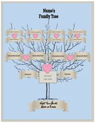 Free Editable Family Tree Maker Templates Customize Online