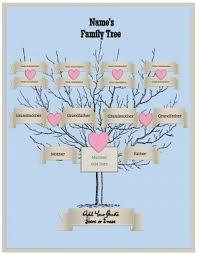 Blank Family Tree 4 Generations Free Editable Family Tree Maker Templates Customize Online