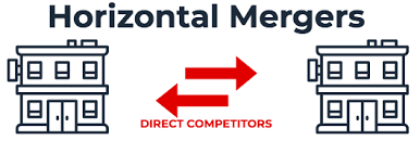 Vertical Merger Example Types Of Mergers Learn About The Different Types Of M A