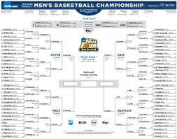 Ncaa Tournament Bracket Scores Ncaa Tournament Bracket Pictureicon