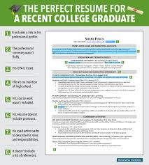 College Resume Magnificent Excellent Resume For Recent Grad Business Insider
