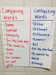 first grade compare and contrast writing template google search an anchor chart for compare and contrast writing middle school