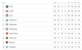 random time table ligue 1