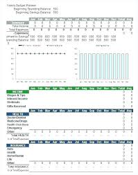 Monthly Planner Excel Family Budget Planner Spreadsheet A Download Here 3 Monthly Budget