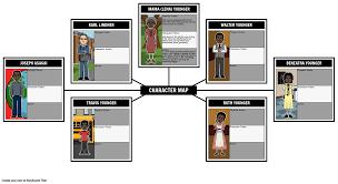 A Raisin In The Sun Character Chart Answer Key A Raisin In The Sun Character Map Storyboard By Kristy