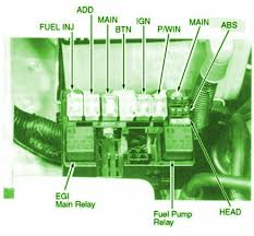 2009 kia sorento fuse box diagram 2009 image 2005 subaru forester fuse diagram wiring diagram for car engine on 2009 kia sorento fuse box