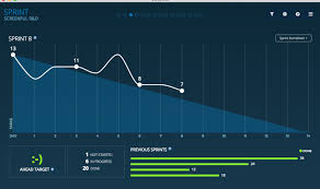 Online Burndown Chart Generator Burndown Chart For Trello Screenful