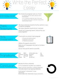 Gathered All My English Notes To Make An Info Graph On Writing The