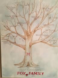 Marist Running: Coaching tree