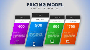 Pricing Template How To Create A Pricing Model Template Design In Microsoft Office