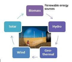 renewable forms of energy wind energy essay essay service renewable forms of energy wind energy essay
