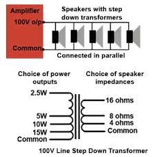 audio transformers 100v line transformer