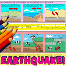 Small Picture EARTHQUAKES Plate Boundaries and Faults Coloring Page TpT
