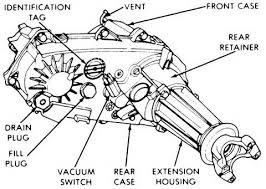 1989 s10 blazer wiring diagram 1993 chevy s10 wiring diagram 2000 94 chevy s10 blazer egr location on 1989 s10 blazer wiring diagram