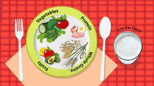 DASH Diet Plan (Dietary Approaches to Stop Hypertension)