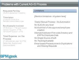 Formal Software Project Proposal Example Software Solution
