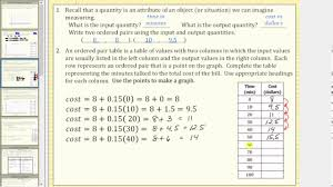 linear function as a table graph and equation cell phone plan