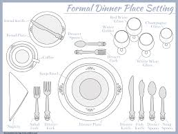 Table Setting In French Place Setting Template For Seven Course Meal Food Pinterest
