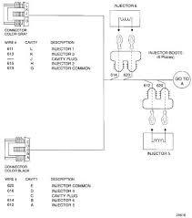 detroit series 60 wiring diagram wiring diagram schematics injector harness wiring schematic series 60 engines