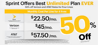 Sprint Launches Best Unlimited HD Plan Ever