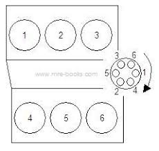 84 camaro fuse box diagram 84 image about wiring diagram ford e 350 wiring diagram also 1992 f in addition 1974 chevy truck fuse box in