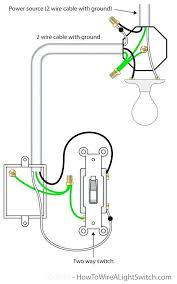 light fixture wiring diagram switch with ground wire install awesome wiring diagram for light fixture and switch light fixture wiring diagram switch with ground wire install awesome best electrical images on ceiling fan
