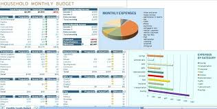Free Budget Excel Spreadsheet Budget Template Excel Free Budget