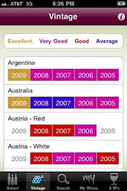 Robert Parker App Wine Critic Releases New App For Iphones