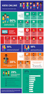 kids office. Kids Online - Parents Views And Information Needs Infographic Office E