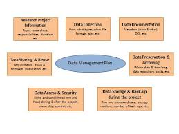 Sample dissertation human resource management Allstar Construction