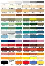 Fine Coat Paint Color Chart Ts 66 Supreme Urethane Kit