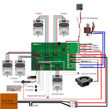 ramps_general_view2 wiring archives 3d modular systems on emerald ss3d heater to board wiring diagram