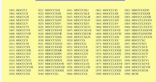 How To Write Roman Numerals From 1 To 10000 Fasrhowto