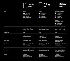 Galaxy Comparison Chart Galaxy S 10 Us Cellular