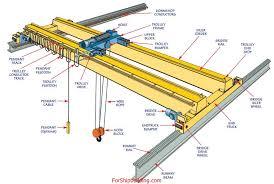 demag hoist circuit diagram efcaviation com GMC Wiring Diagrams 20 Ton Demag Wiring Diagram demag hoist circuit diagram demag hoist circuit diagram efcaviation com,design