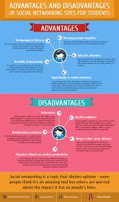 Social Networking Essay Social Networking Sites Advantages Essay Help Best Essay Writing
