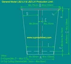 Paper Size Chart Pdf Size C Paper Renepedraza Com Co