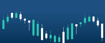 Interactive Stock Charts Introducing Intraday Market Data And Interactive Stock