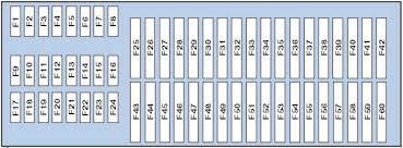 volkswagen tiguan fuse box diagram auto genius vw t5 fuse box diagram volkswagen tiguan fuse box diagram