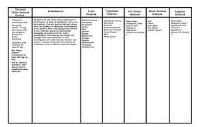 Chart Vitamin C Justeatveggies
