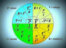 Fadu Electrical Electronics Ideas Power Voltage