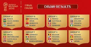 2018 Fifa World Cup Groups Mundo Albiceleste
