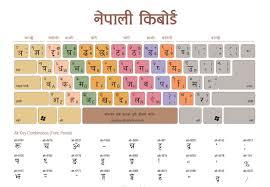 Nepali type writer
